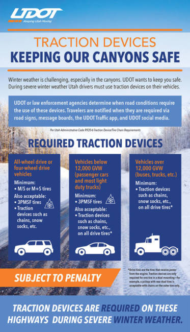 Utah Department of Transportation Traction Law Card
